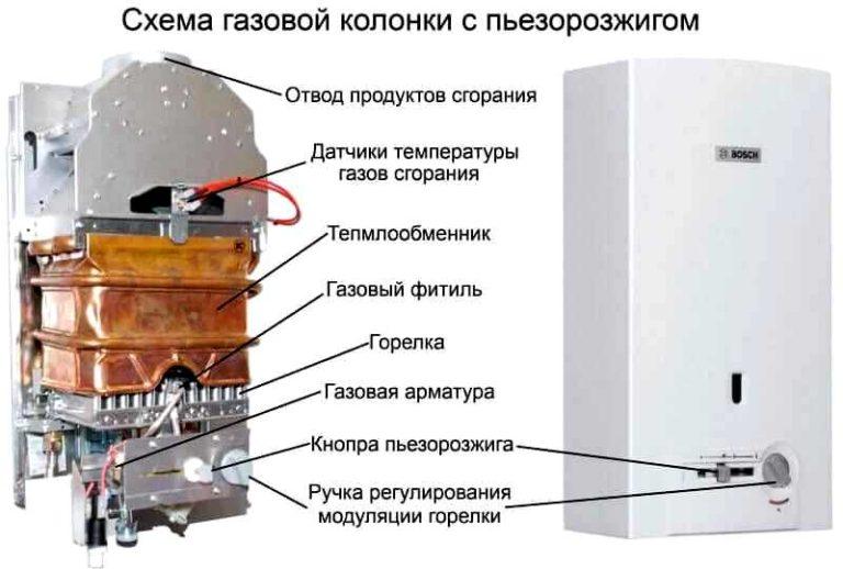 Схема газовой колонки с пьезорозжигом