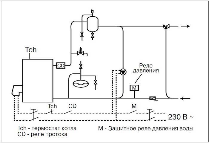Схема разводки с приборами регистрации давления
