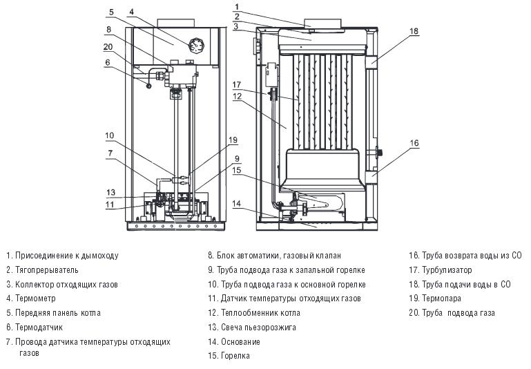 Схема внутреннего устройства котла Кентатсу