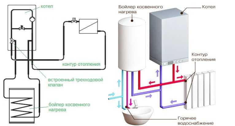 Разводка отопления с бойлером