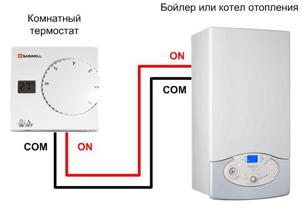 Подключение термостата к отопительным приборам