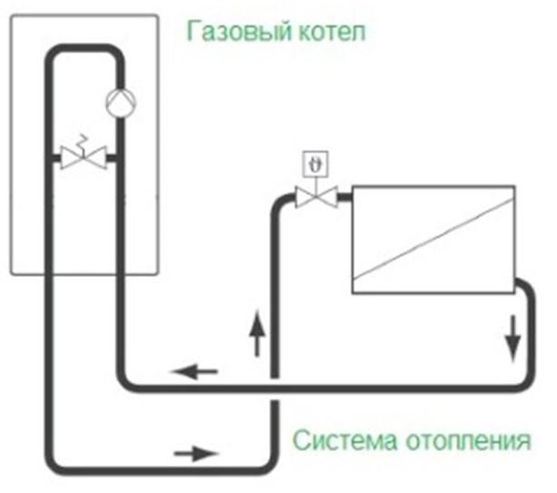 Схема разводки одноконтурного котла
