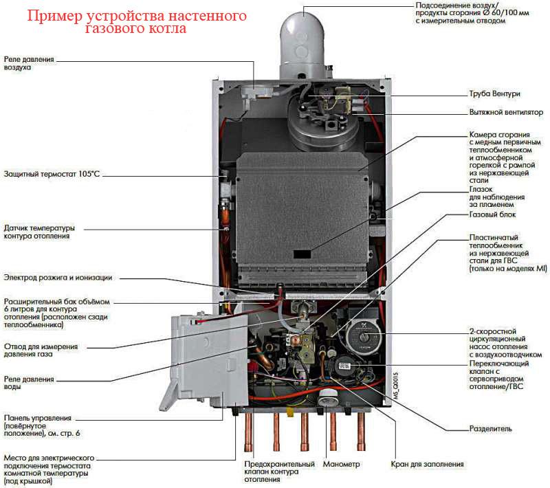 Датчик теплообменника на газовый котел на отопление кыштым теплообменник