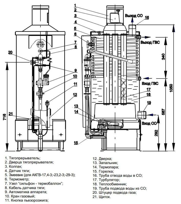 Внутреннее устройство котлов Термотехник