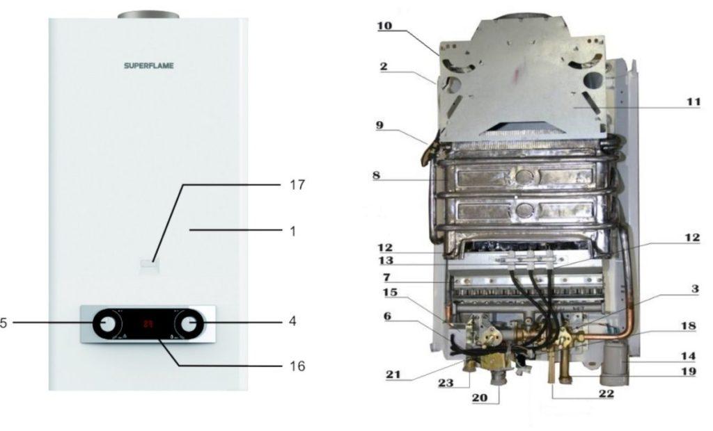 Конструкция моделей SF04