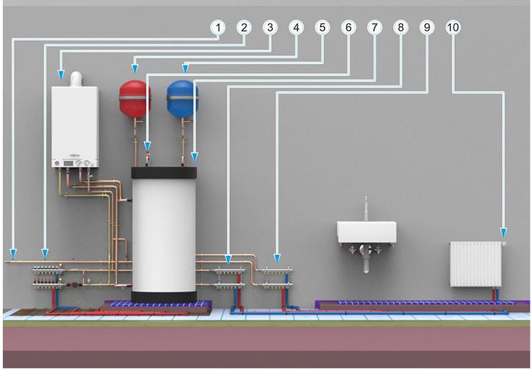 Схема разводки газового оборудования