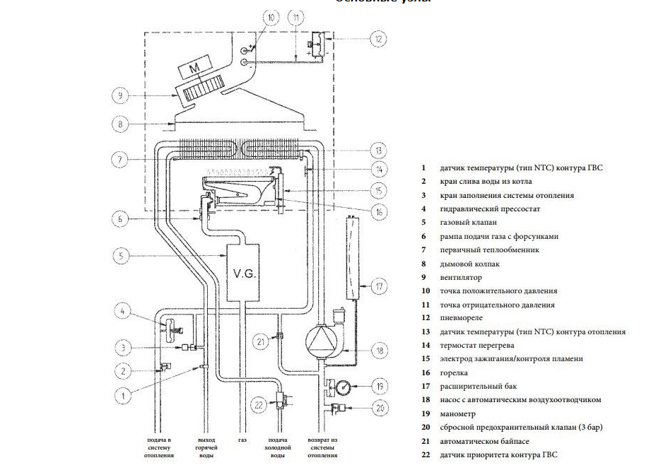 Схема строения котлов Вестен