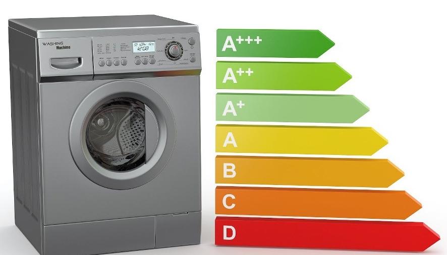 Классы энергопотребления СМА