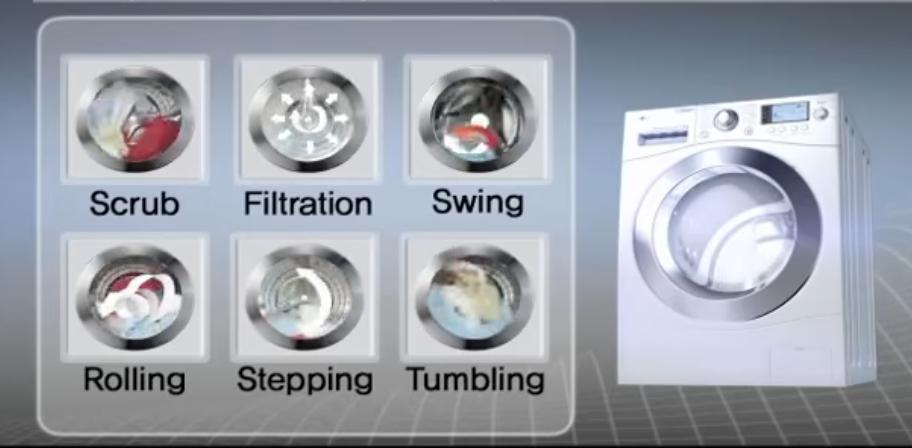 Режимы вращения барабана 6 Motion