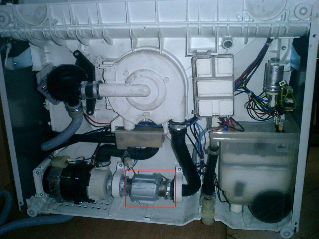 Внутренние детали посудомоечной машины